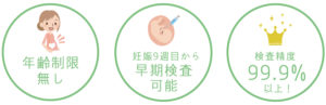 妊娠9週目から検査可能で、検査精度は99.9%以上